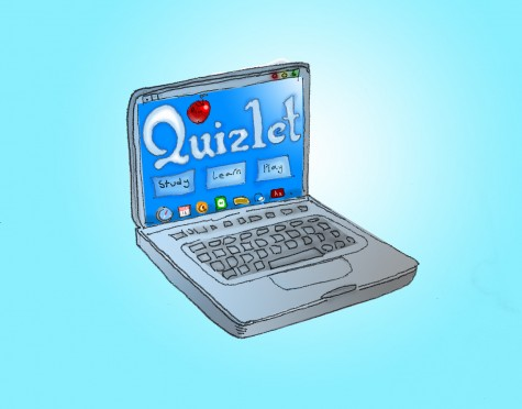 Online test banks impact student learning environment