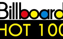 2015 Billboard Music Awards recap